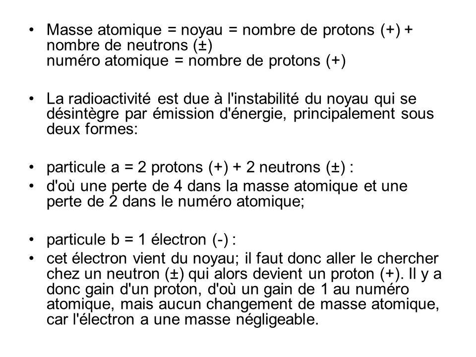 Masse atomique = noyau = nombre de protons (+) + nombre de neutrons (±) numéro atomique = nombre de protons (+)