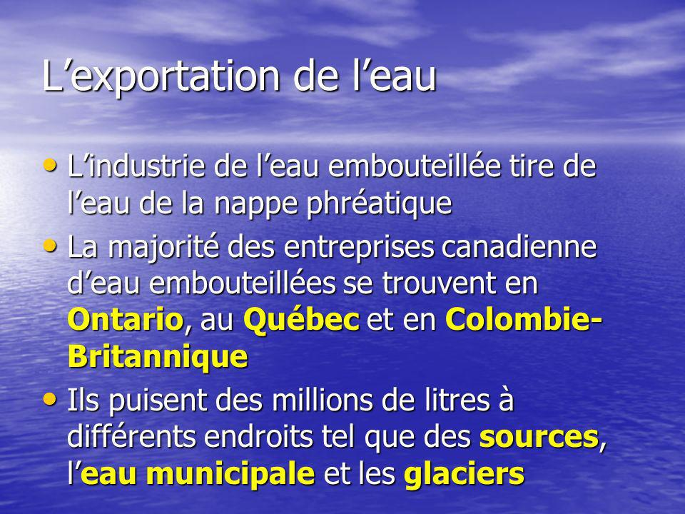 L'exportation de l'eau