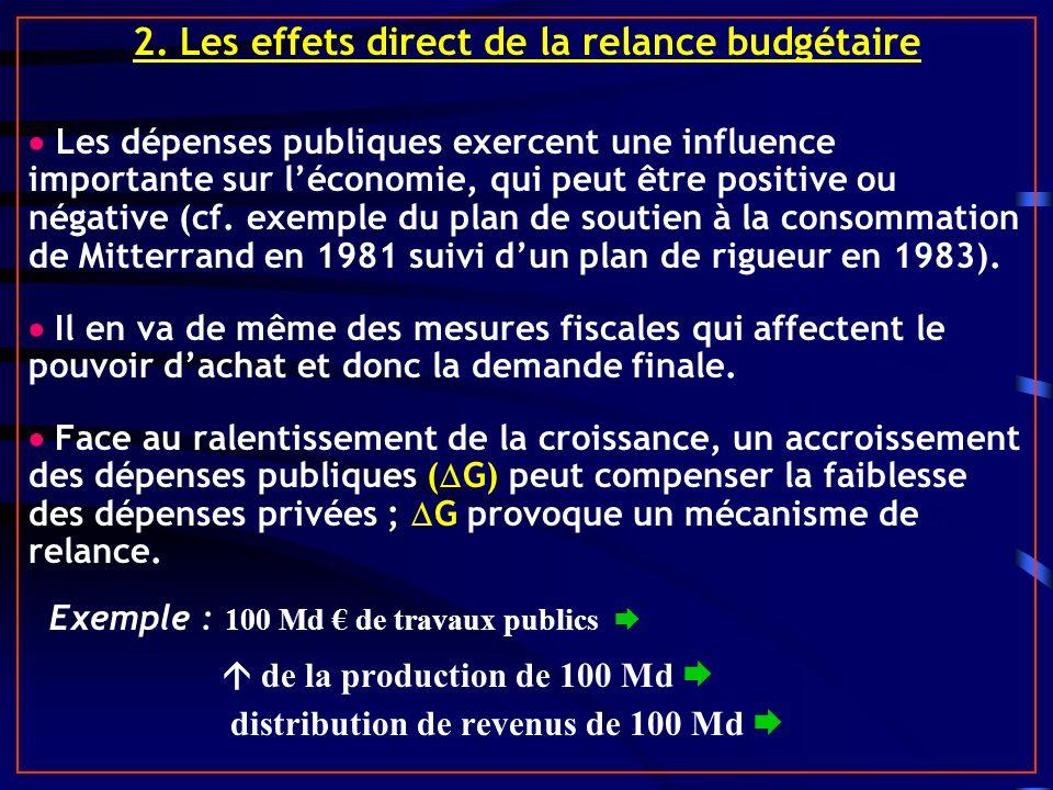 2. Les effets direct de la relance budgétaire