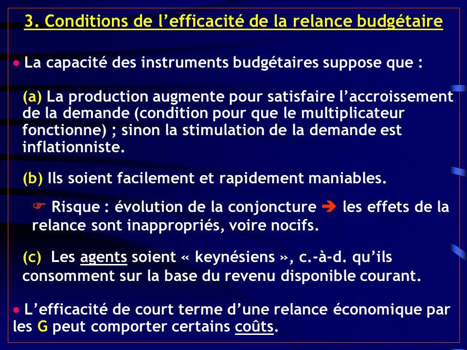 3. Conditions de l'efficacité de la relance budgétaire