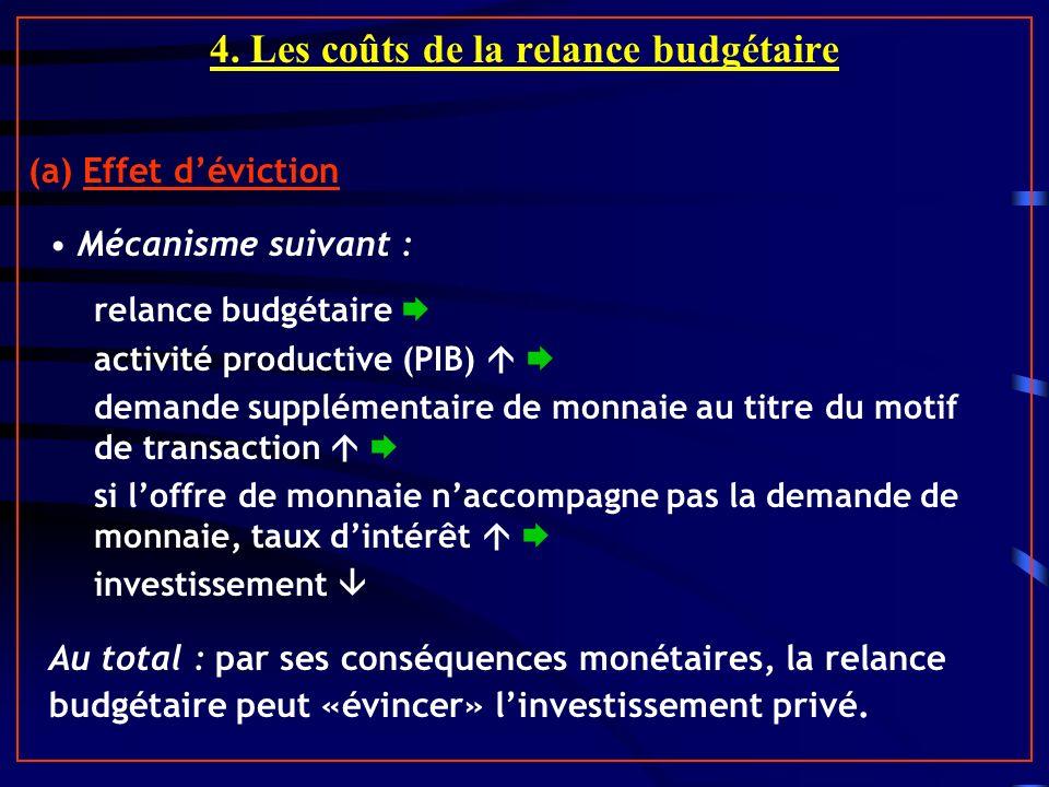4. Les coûts de la relance budgétaire