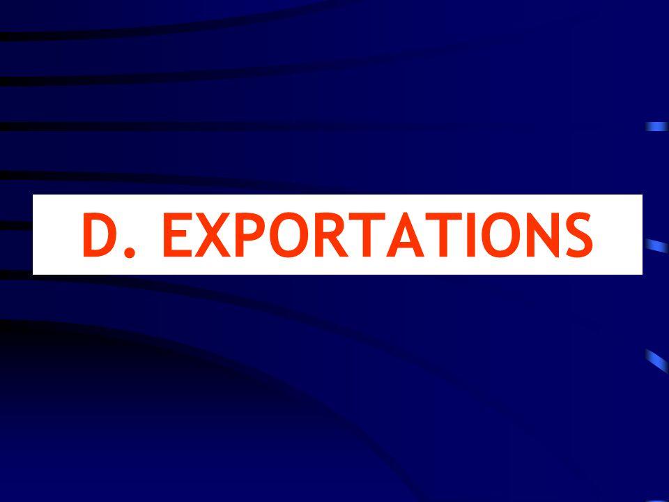 D. EXPORTATIONS 1/ La balance des transactions courantes regroupe: