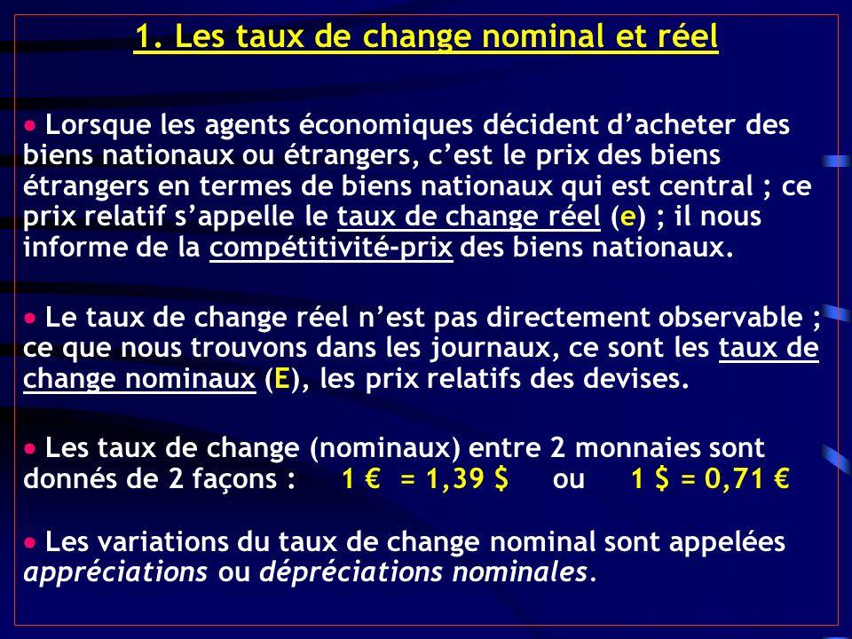 1. Les taux de change nominal et réel