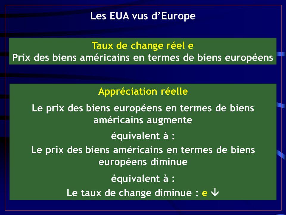 Les EUA vus d'Europe Taux de change réel e