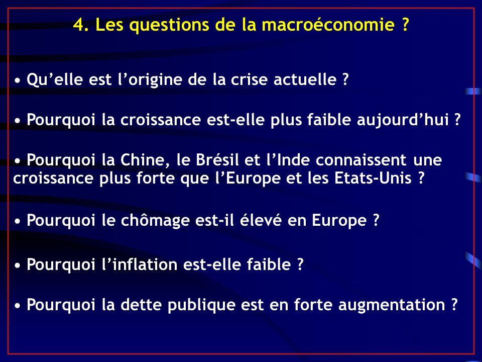 4. Les questions de la macroéconomie