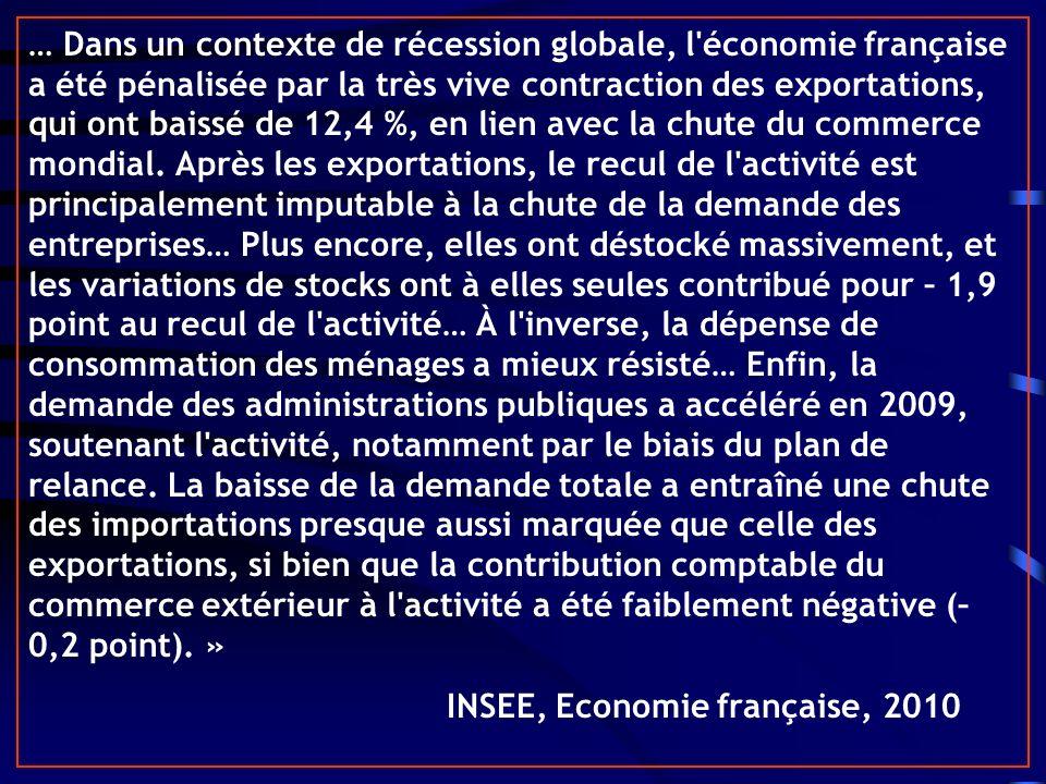 … Dans un contexte de récession globale, l économie française a été pénalisée par la très vive contraction des exportations, qui ont baissé de 12,4 %, en lien avec la chute du commerce mondial. Après les exportations, le recul de l activité est principalement imputable à la chute de la demande des entreprises… Plus encore, elles ont déstocké massivement, et les variations de stocks ont à elles seules contribué pour – 1,9 point au recul de l activité… À l inverse, la dépense de consommation des ménages a mieux résisté… Enfin, la demande des administrations publiques a accéléré en 2009, soutenant l activité, notamment par le biais du plan de relance. La baisse de la demande totale a entraîné une chute des importations presque aussi marquée que celle des exportations, si bien que la contribution comptable du commerce extérieur à l activité a été faiblement négative (– 0,2 point). »