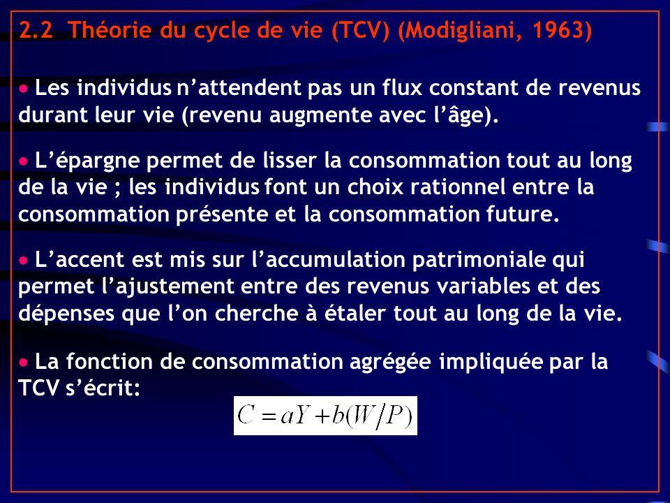 2.2 Théorie du cycle de vie (TCV) (Modigliani, 1963)