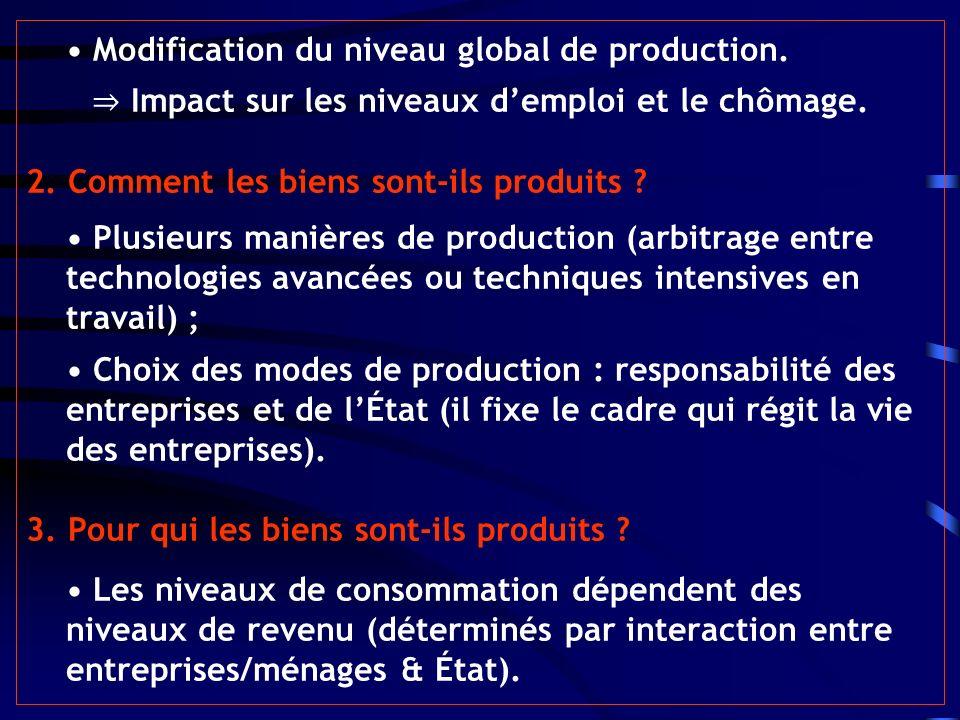 • Modification du niveau global de production.