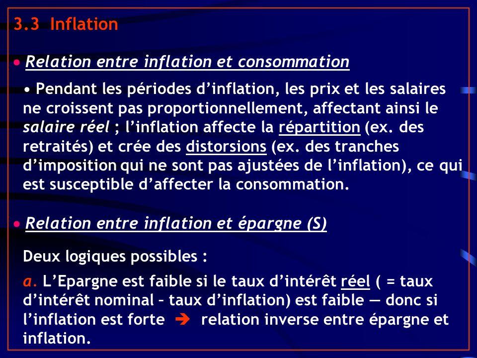 3.3 Inflation  Relation entre inflation et consommation