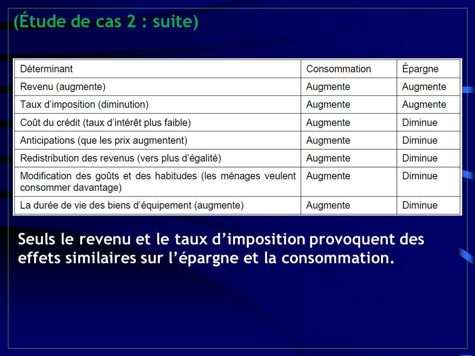 (Étude de cas 2 : suite) Seuls le revenu et le taux d'imposition provoquent des effets similaires sur l'épargne et la consommation.