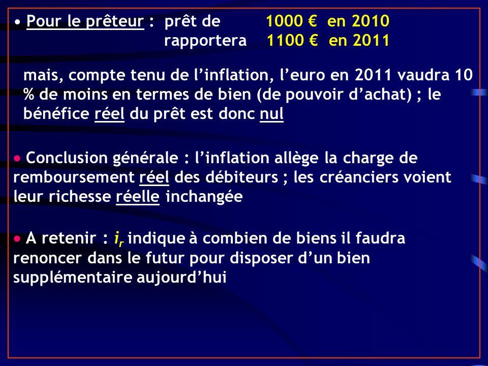 • Pour le prêteur : prêt de 1000 € en 2010