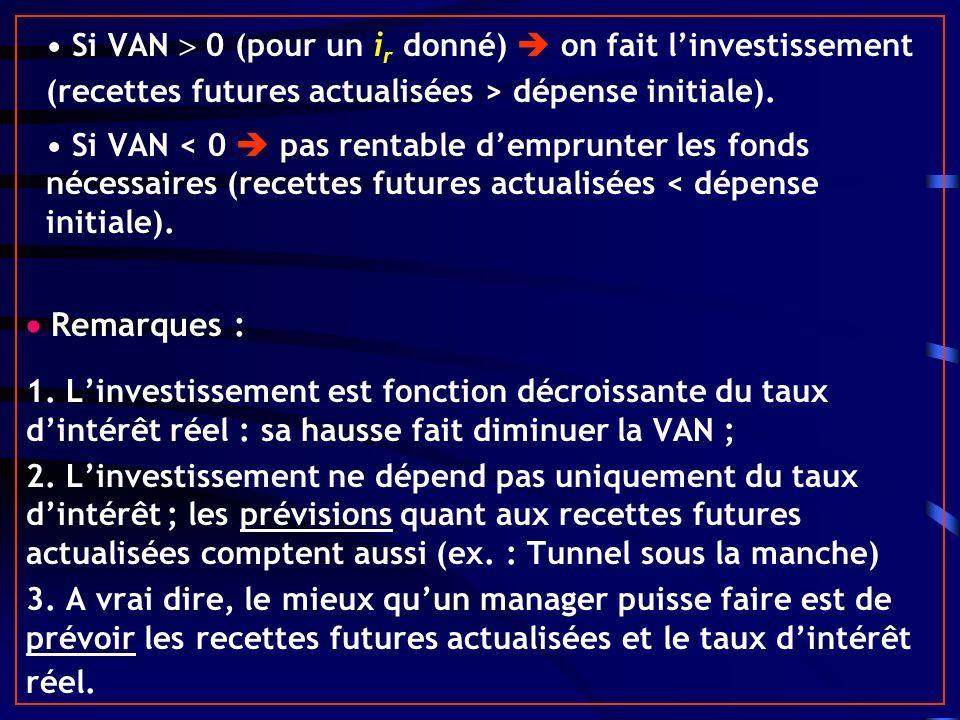 • Si VAN  0 (pour un ir donné)  on fait l'investissement (recettes futures actualisées > dépense initiale).