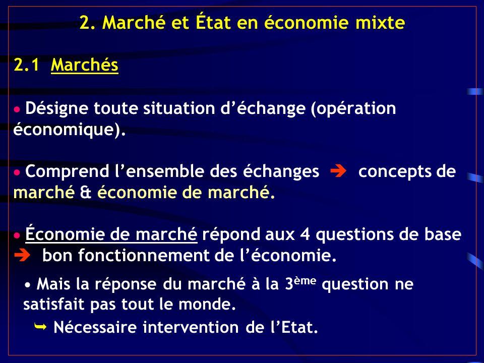 2. Marché et État en économie mixte