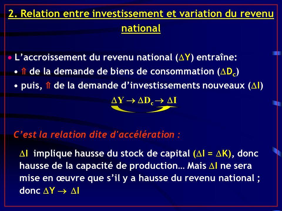 2. Relation entre investissement et variation du revenu national