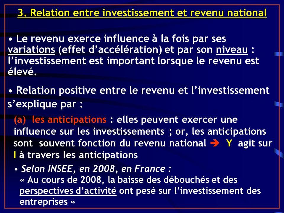 3. Relation entre investissement et revenu national