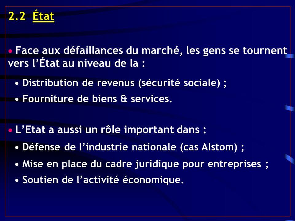 2.2 État • Distribution de revenus (sécurité sociale) ;