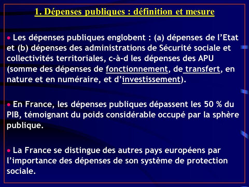 1. Dépenses publiques : définition et mesure
