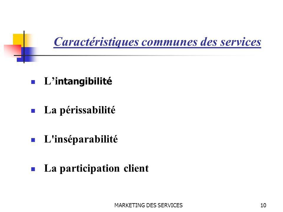 Caractéristiques communes des services