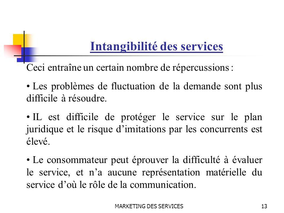 Intangibilité des services