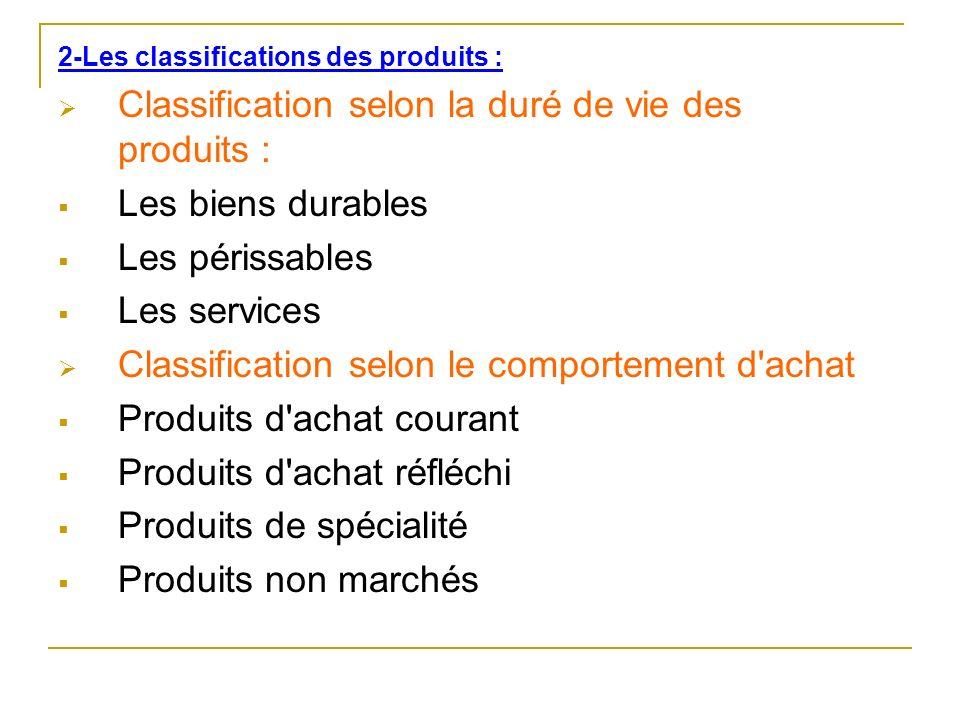 Classification selon la duré de vie des produits : Les biens durables