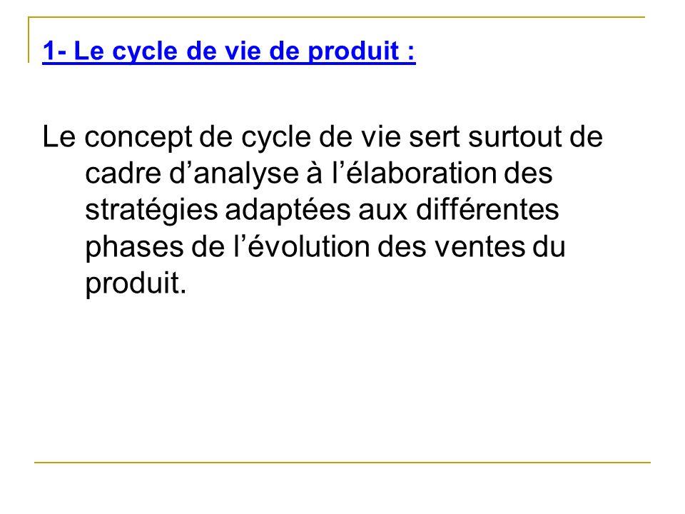 1- Le cycle de vie de produit :