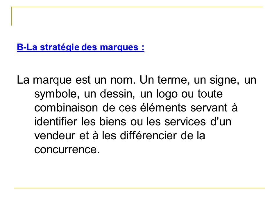 B-La stratégie des marques :