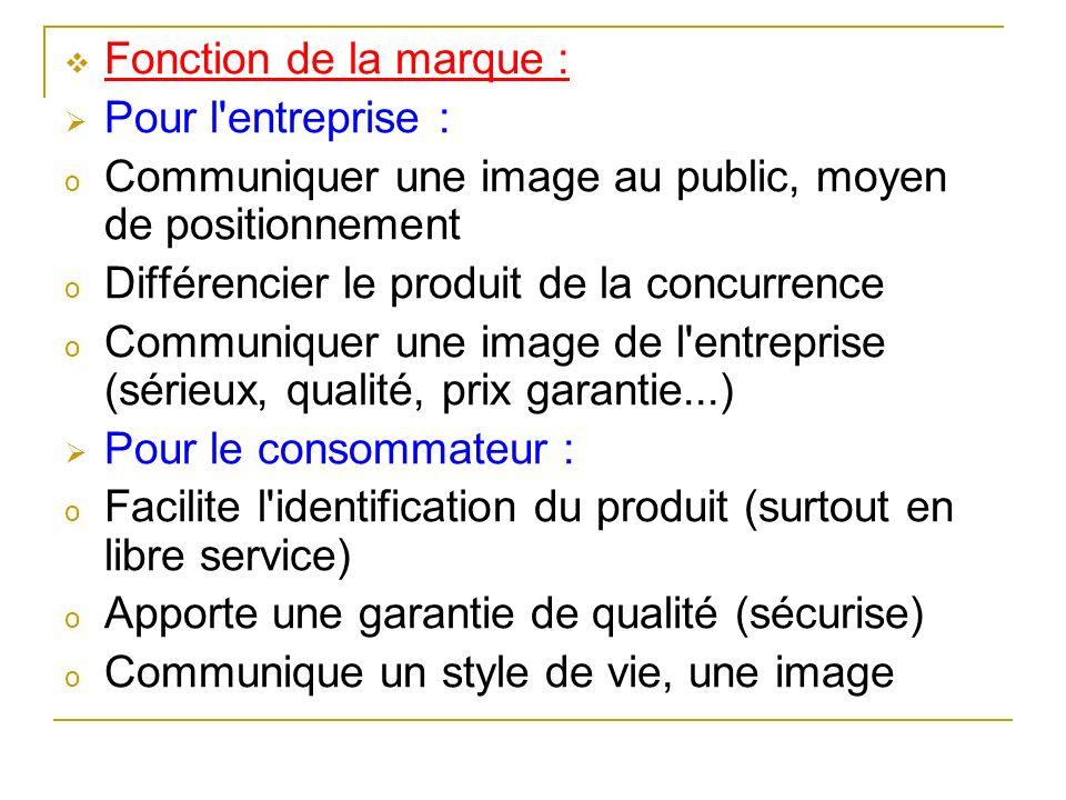 Fonction de la marque :Pour l entreprise : Communiquer une image au public, moyen de positionnement.