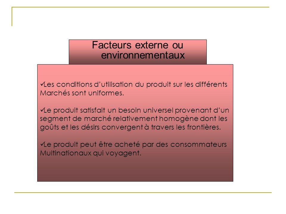 Facteurs externe ou environnementaux