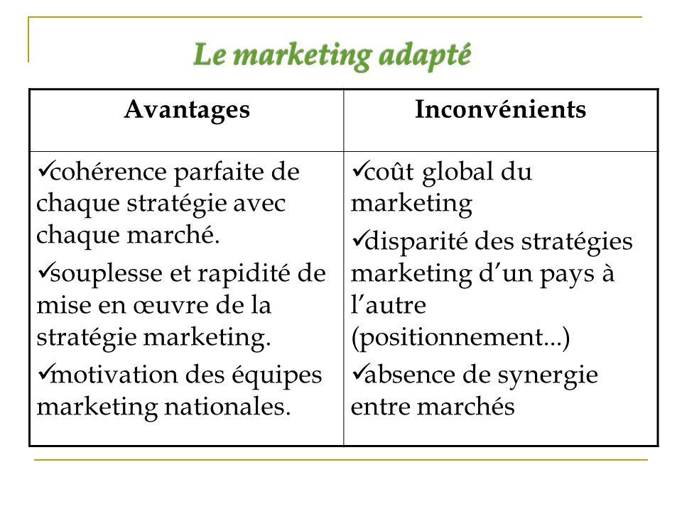AvantagesInconvénients. cohérence parfaite de chaque stratégie avec chaque marché. souplesse et rapidité de mise en œuvre de la stratégie marketing.