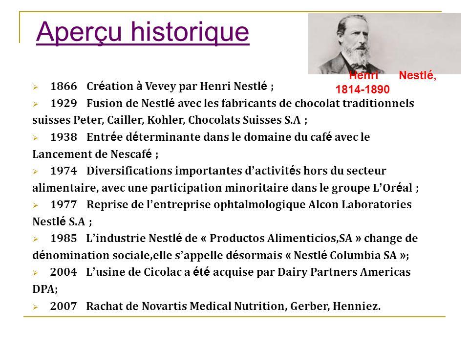 Aperçu historique Henri Nestlé, 1814-1890