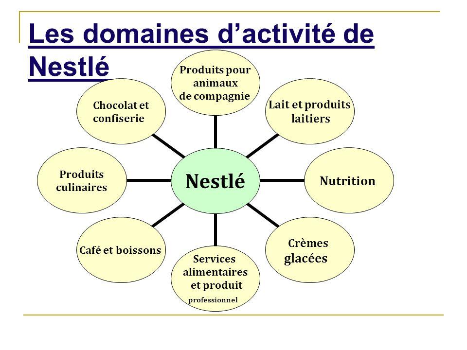 Les domaines d'activité de Nestlé