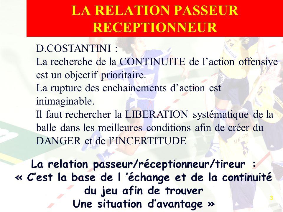 LA RELATION PASSEUR RECEPTIONNEUR