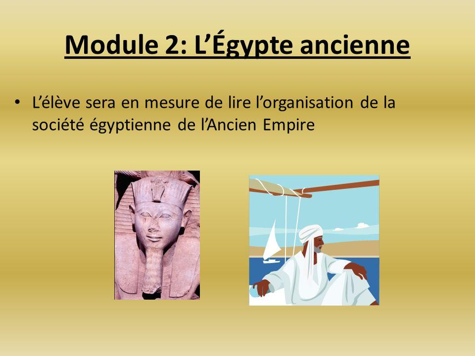 Module 2: L'Égypte ancienne