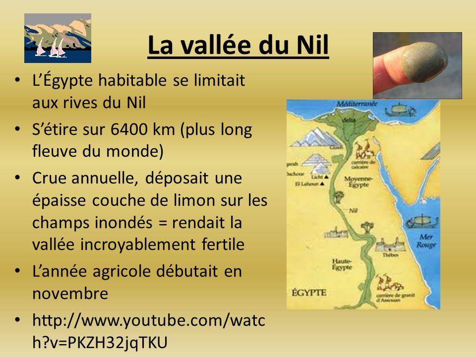 La vallée du Nil L'Égypte habitable se limitait aux rives du Nil