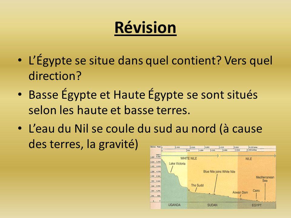 Révision L'Égypte se situe dans quel contient Vers quel direction