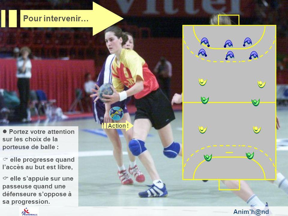 Pour intervenir…Fédération Française de Handball. Action ! Portez votre attention sur les choix de la porteuse de balle :
