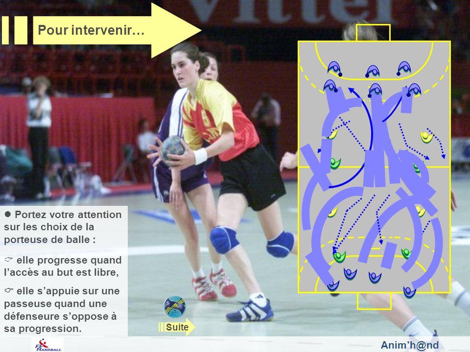 Pour intervenir… Fédération Française de Handball. Portez votre attention sur les choix de la porteuse de balle :