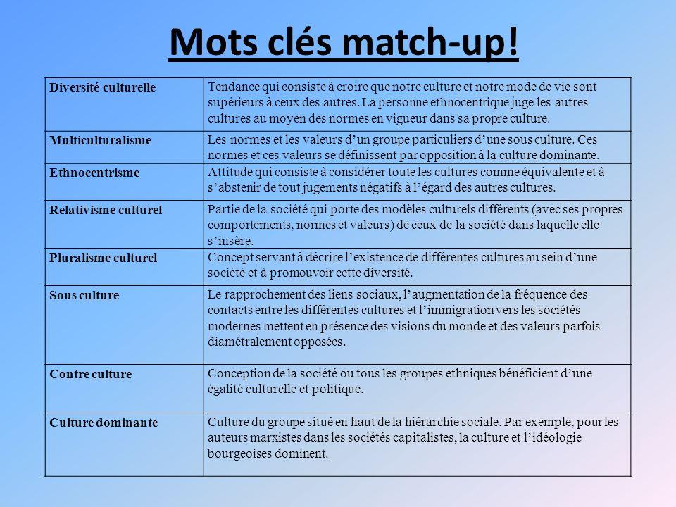 Mots clés match-up! Diversité culturelle
