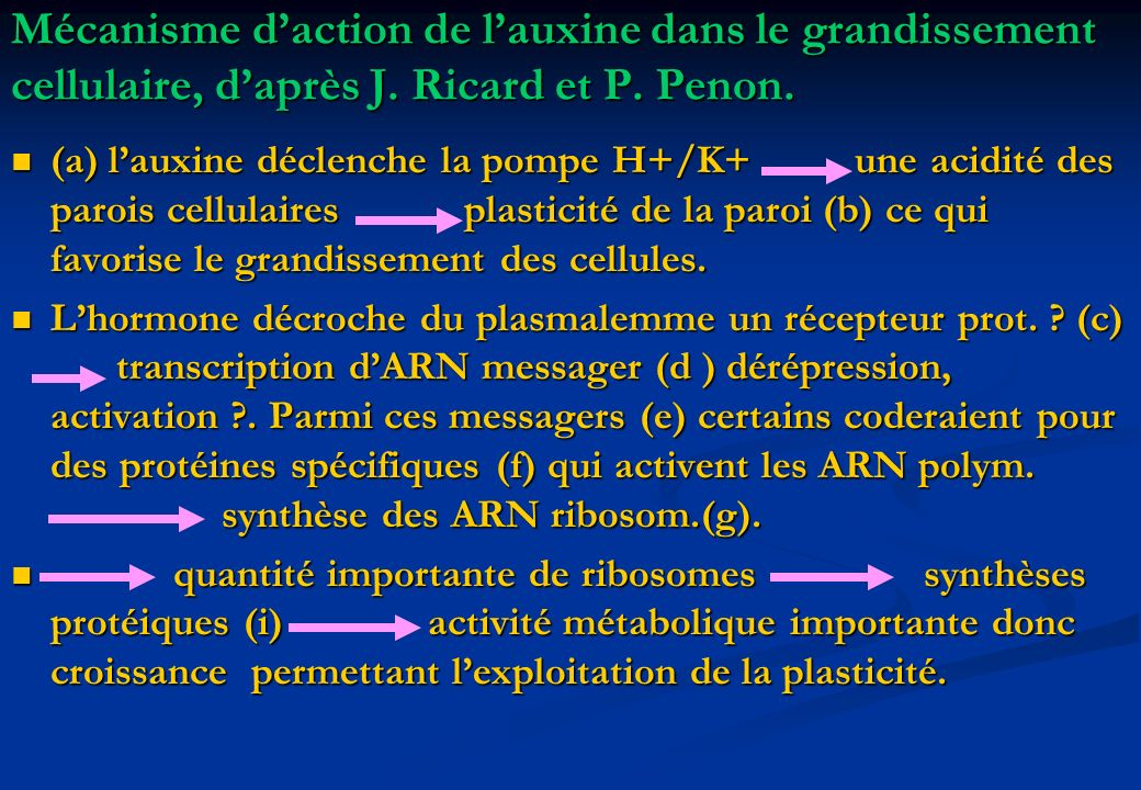 Mécanisme d'action de l'auxine dans le grandissement cellulaire, d'après J. Ricard et P. Penon.