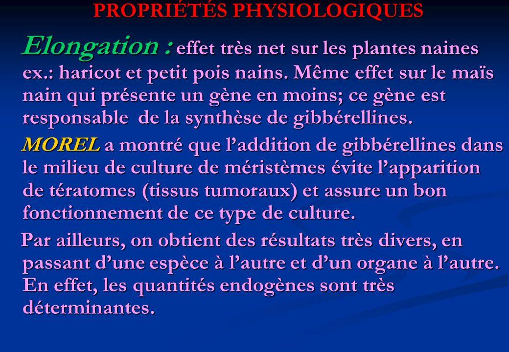 PROPRIÉTÉS PHYSIOLOGIQUES