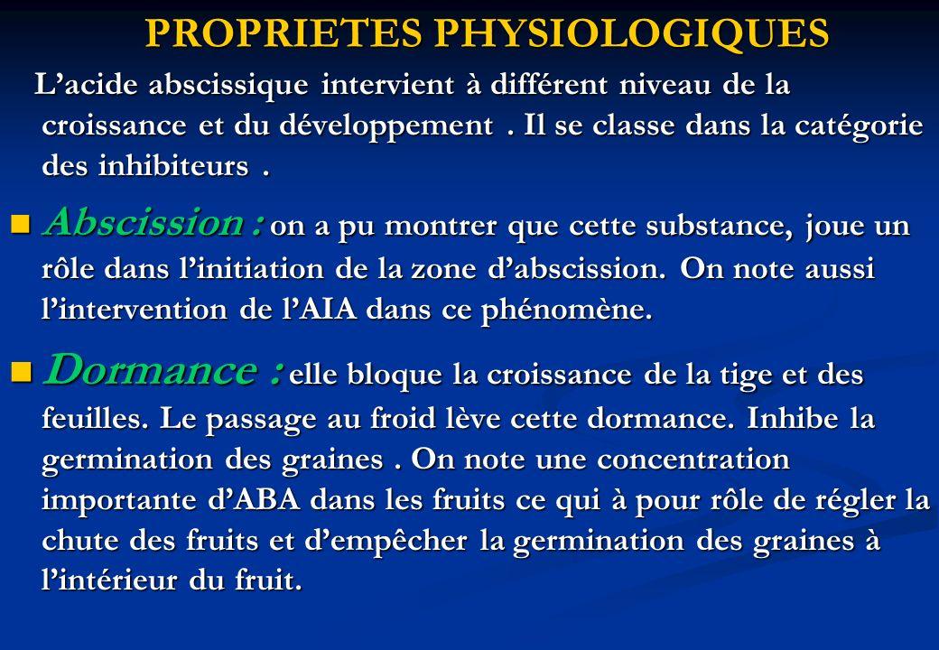 PROPRIETES PHYSIOLOGIQUES