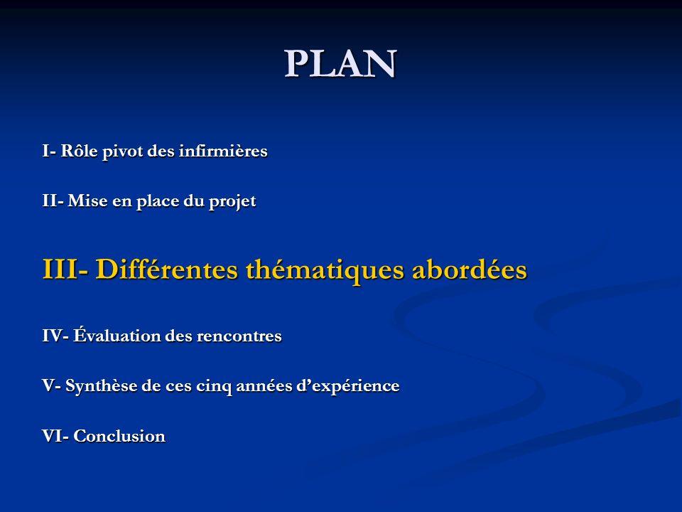 PLAN III- Différentes thématiques abordées