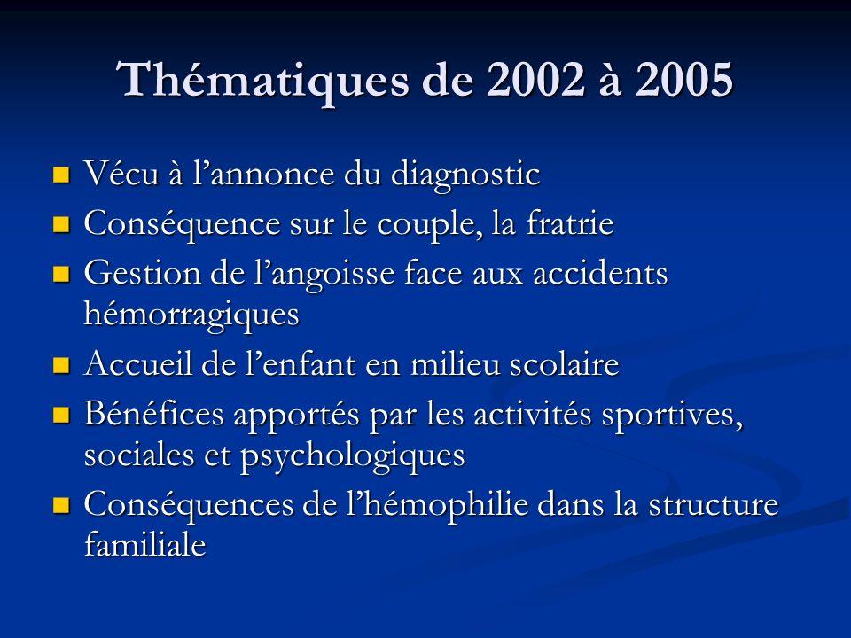 Thématiques de 2002 à 2005 Vécu à l'annonce du diagnostic