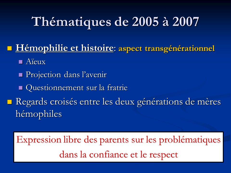 Thématiques de 2005 à 2007Hémophilie et histoire: aspect transgénérationnel. Aïeux. Projection dans l'avenir.