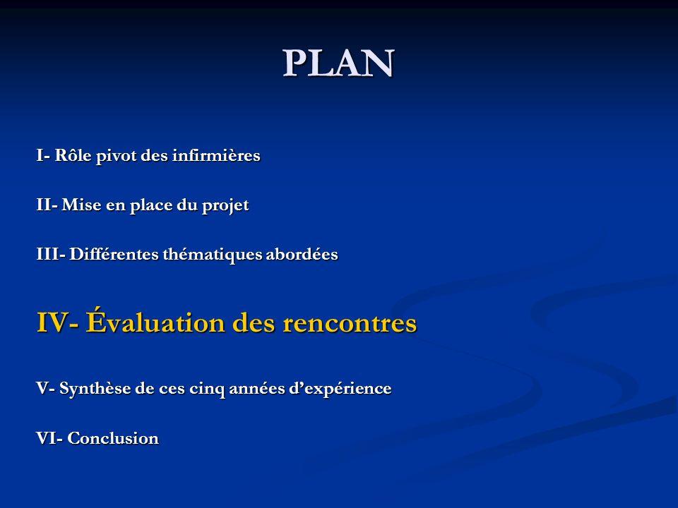 PLAN IV- Évaluation des rencontres I- Rôle pivot des infirmières