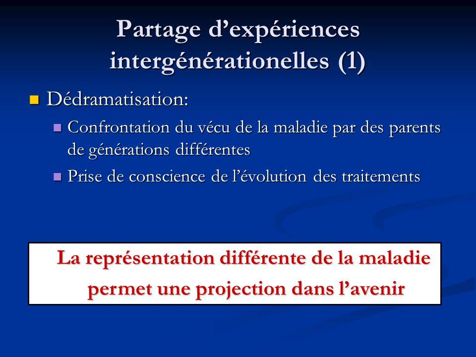 Partage d'expériences intergénérationelles (1)
