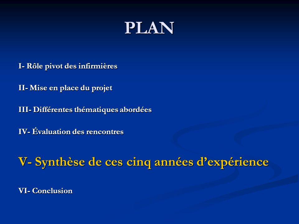 PLAN V- Synthèse de ces cinq années d'expérience