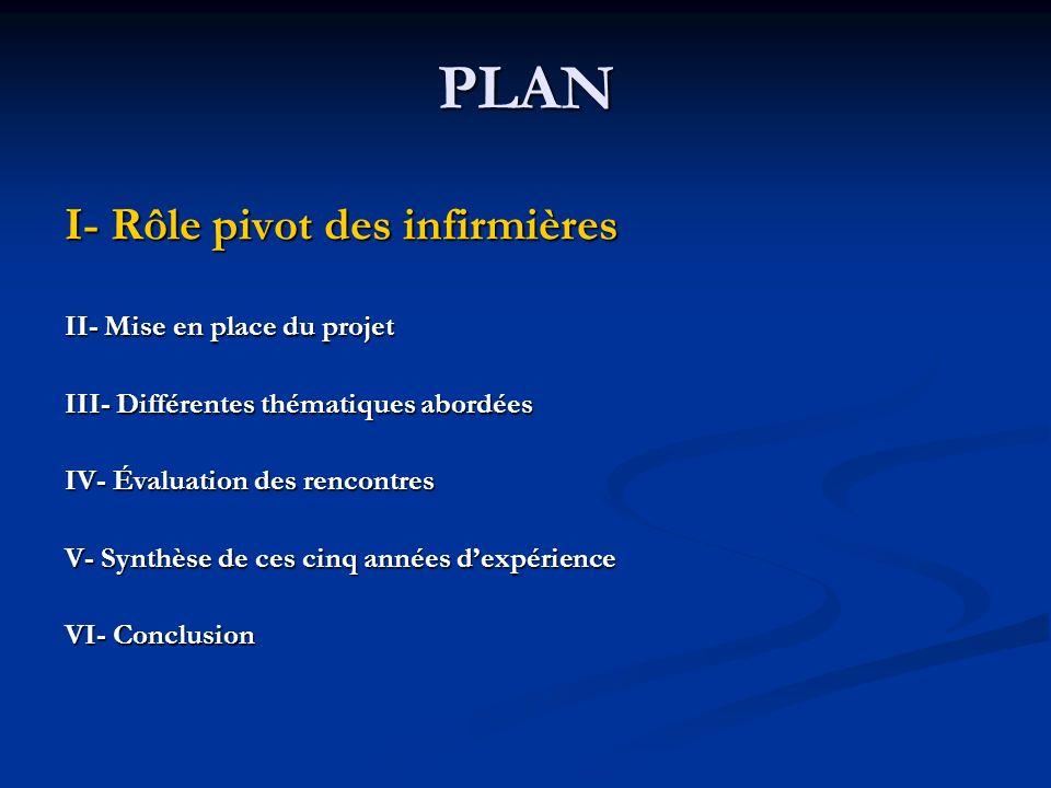 PLAN I- Rôle pivot des infirmières II- Mise en place du projet