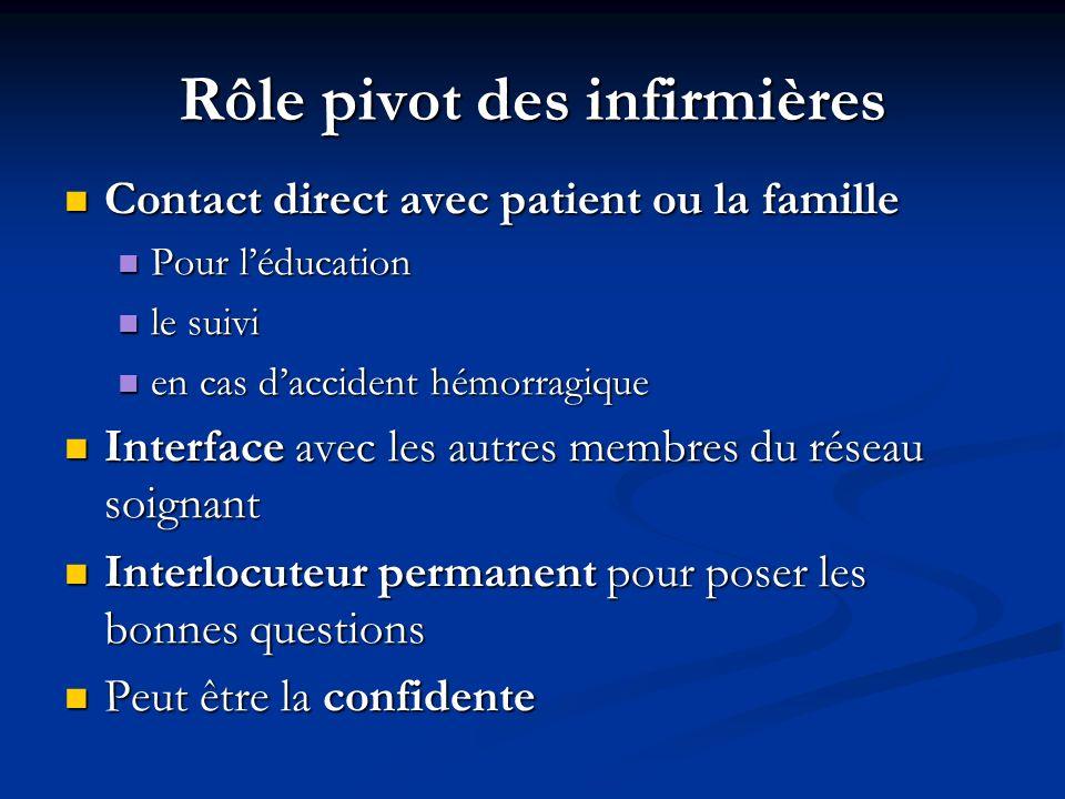 Rôle pivot des infirmières