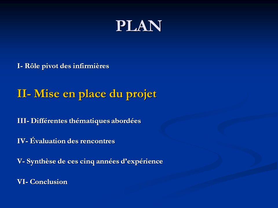 PLAN II- Mise en place du projet I- Rôle pivot des infirmières